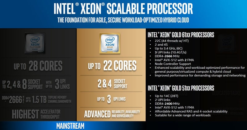 cpu intel xeon gold processors