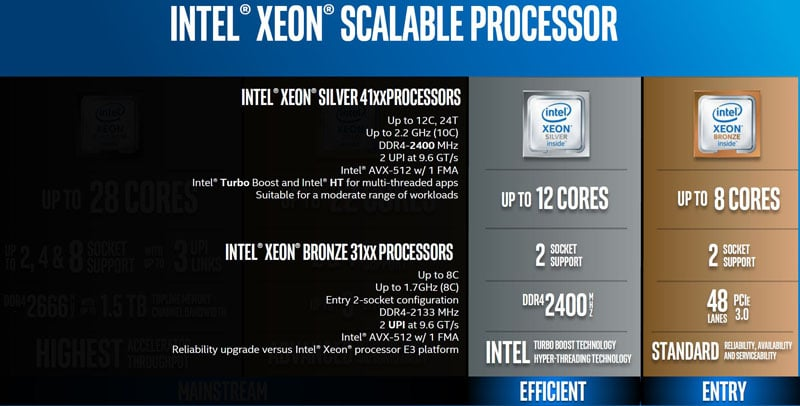 cpu intel xeon silver bronze processor