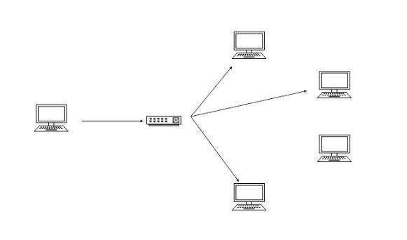 địa chỉ multicast ipv6