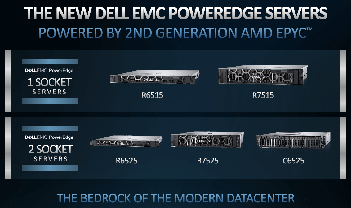 dell poweredge servers powered by 2nd gen amd epyc