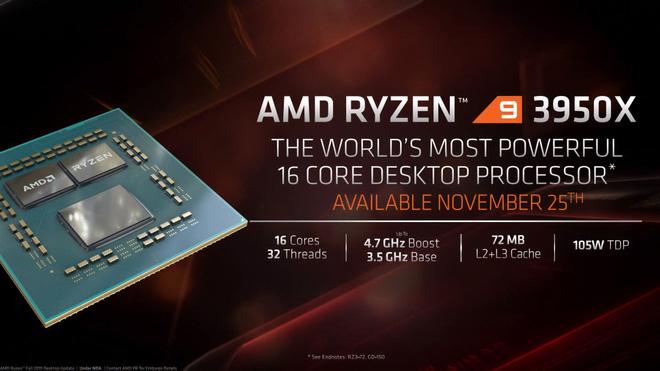 AMD Ryzen 9 3950X sắp sửa ra mắt