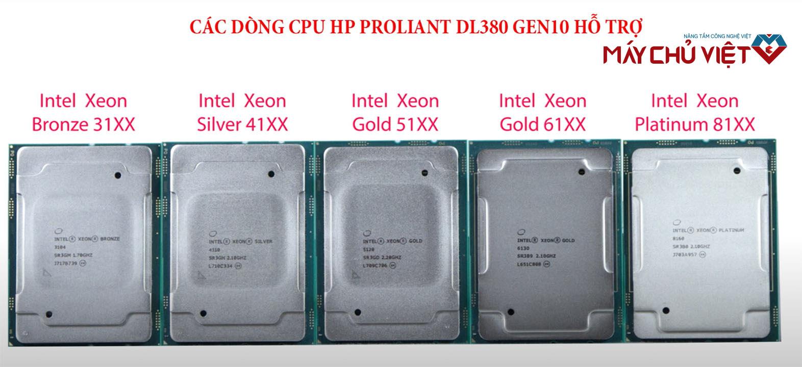 Các dòng CPU HP DL380 G10 hỗ trợ