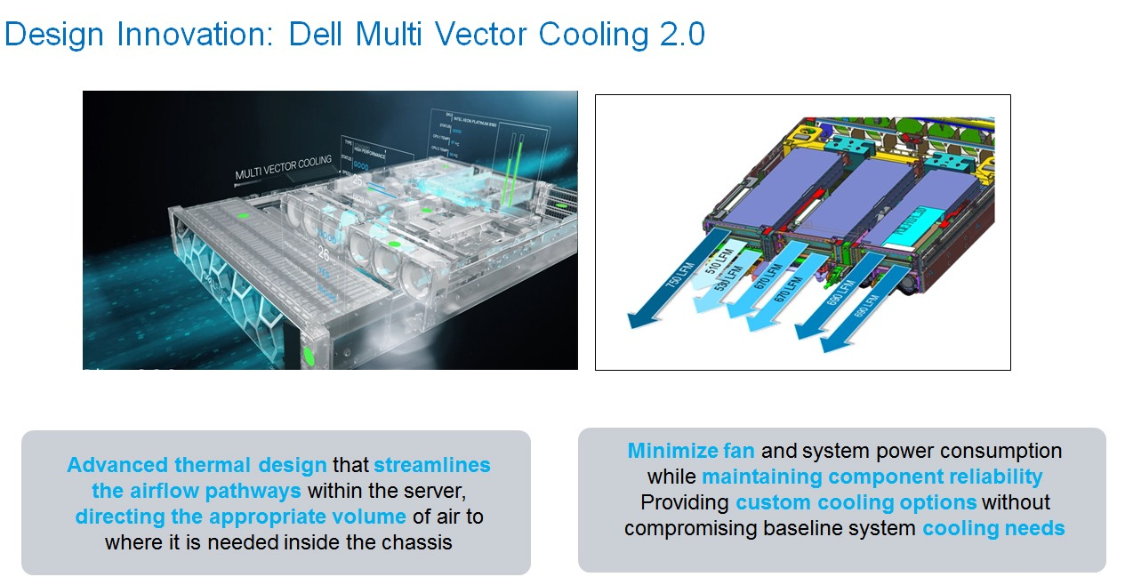Dell EMC PowerEdge R750 Vector Cooling